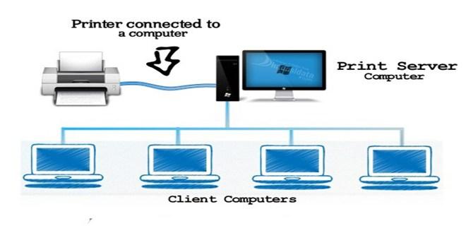 Read more about the article Cara Sharing Printer tanpa Menggunakan Software