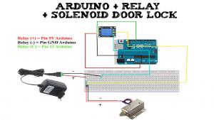 Read more about the article Tutorial Membuat Kunci Pintu Otomatis dengan Arduino