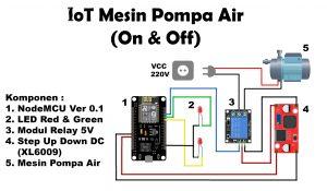 Internet of Things (IoT) On Off Mesin Air Via Wifi